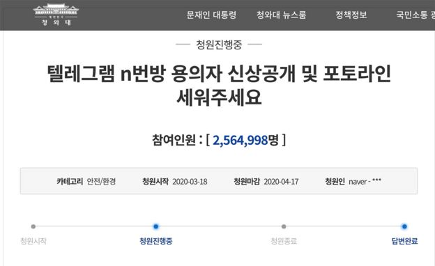 在青瓦台全国请愿的支持人数已经超过256万人。