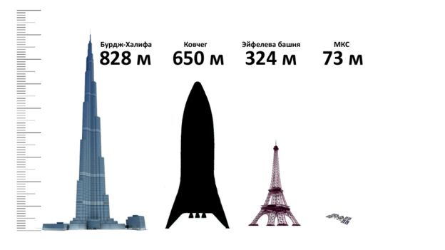 Сравнительная графика