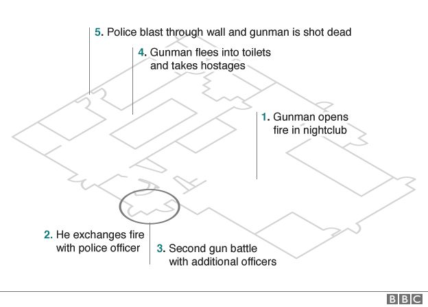 Graphic showing the movements of the gunman in the Pulse nightclub