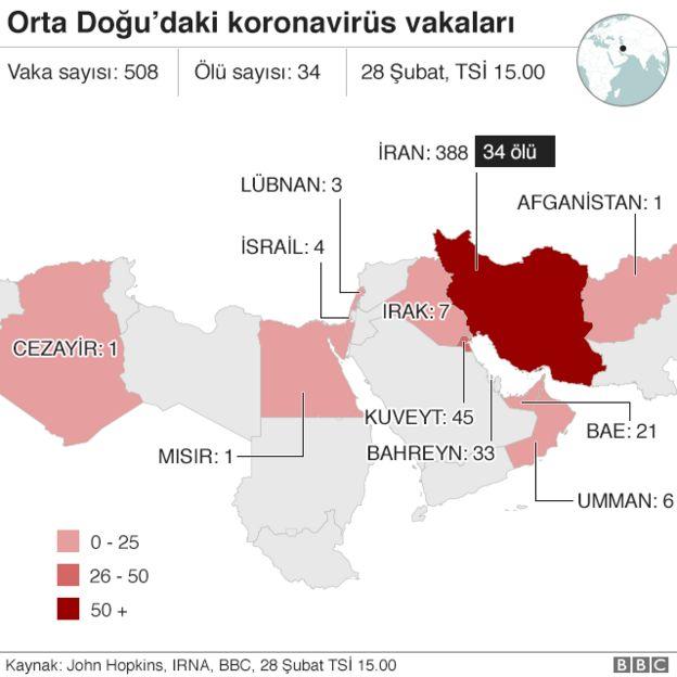 koronavirüs Ortadoğu