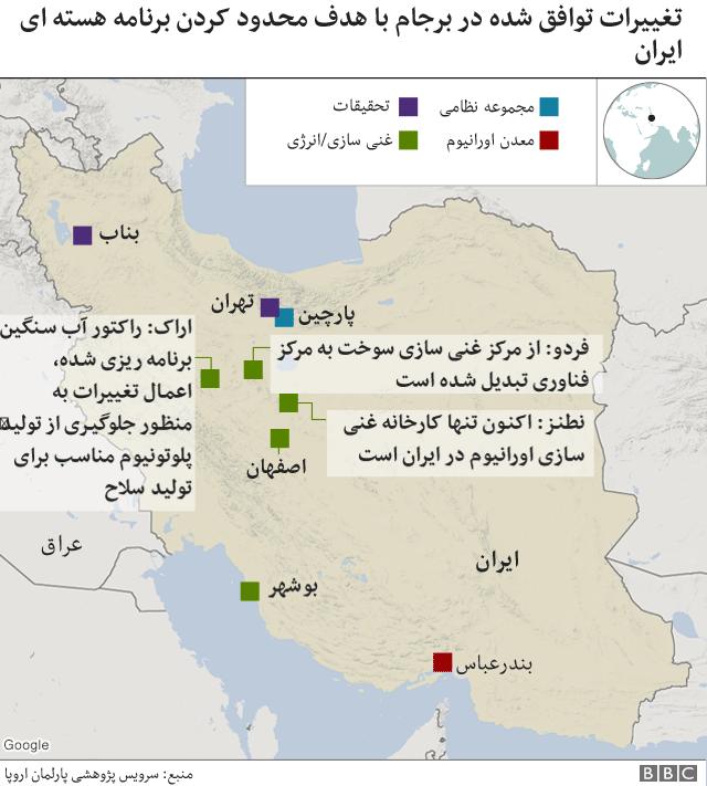 تأسیسات هسته ایران