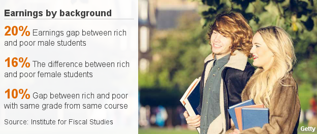 The degrees that make you rich    and the ones that don't
