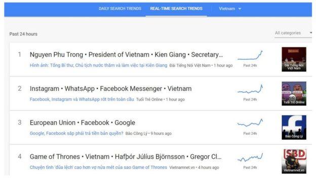 Tìm kiếm về ông Nguyễn Phú Trọng có lúc đứng số một trên Google ở Việt Nam hôm 14/4.