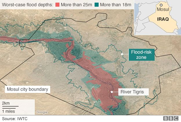 Graphic of flood-risk