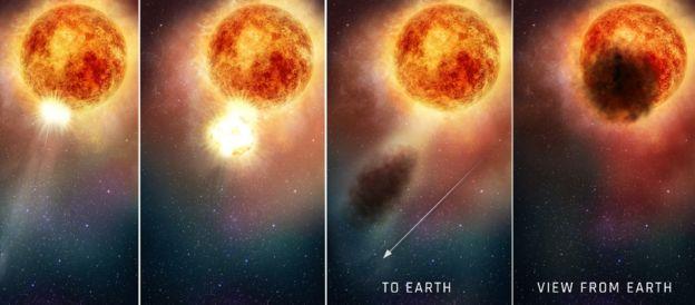 Ilustración en cuatro paneles de la expulsión de material caliente de Betelgeuse y la formación de una nube de gas