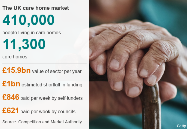 Care homes data picture