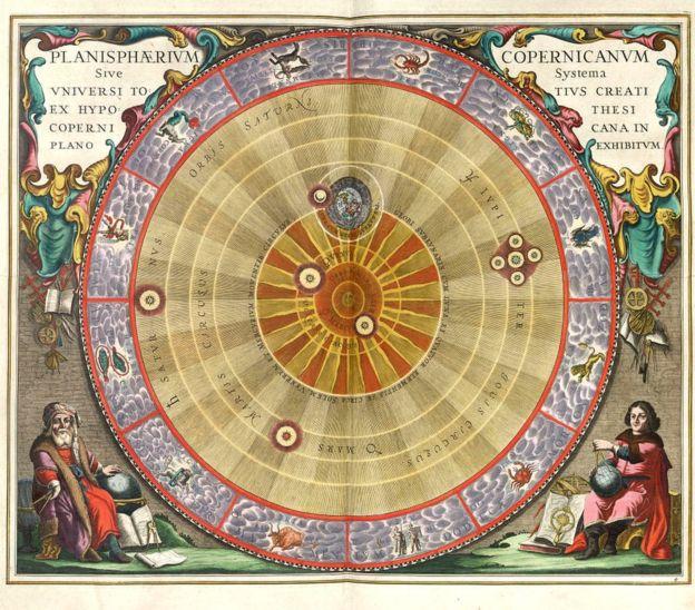 Dibujo del Atlas Celestial de Andreas Cellarius