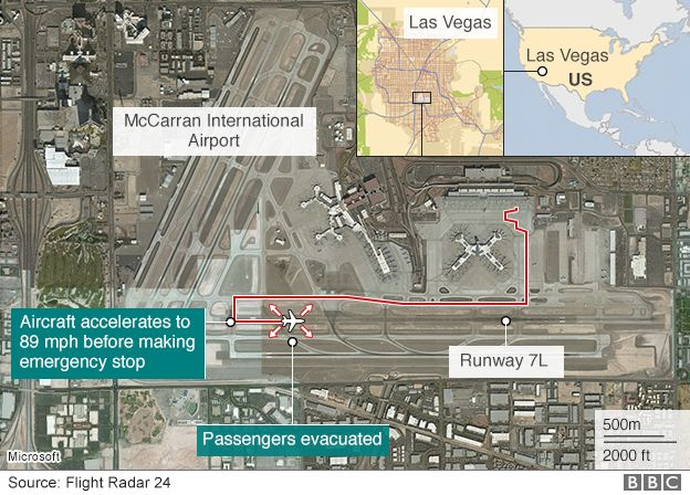 Map: Location of British Airways B777 engire fire at McCarran International Airport, Las Vegas