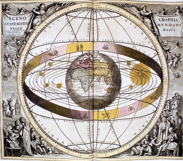 Modelo ptolemaico