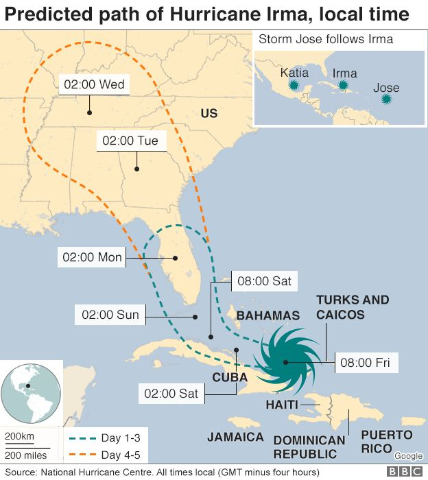 Predicted path of Hurricane Irma