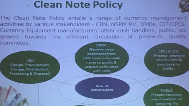 Clean Notes Policy