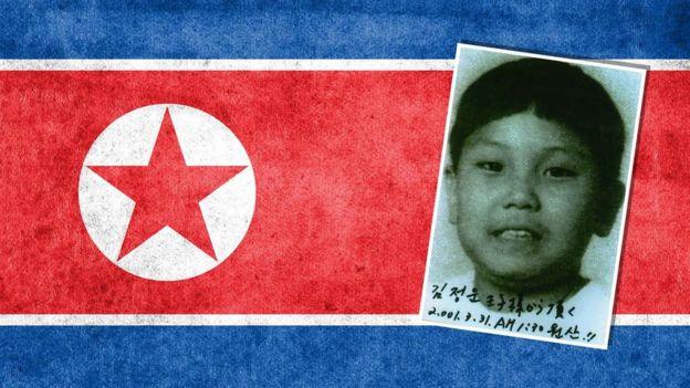Kim Yong-un