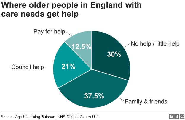 10 charts that show why the NHS is in trouble - BBC News