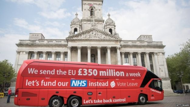 Image result for IMAGES FOR VOTE LEAVE