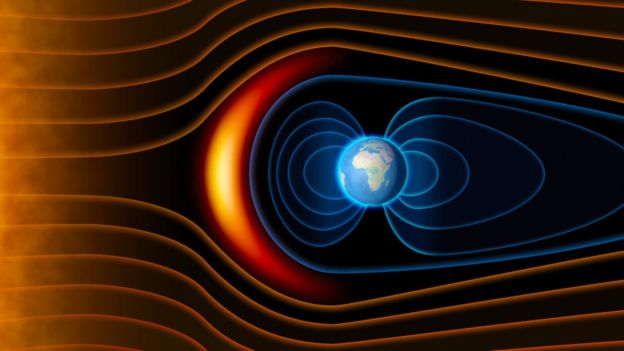 Illustration of how Earth's magnetic field protects it from solar winds