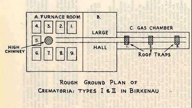 Desenho do crematório, incluído no relatório Vrba-Wetzler