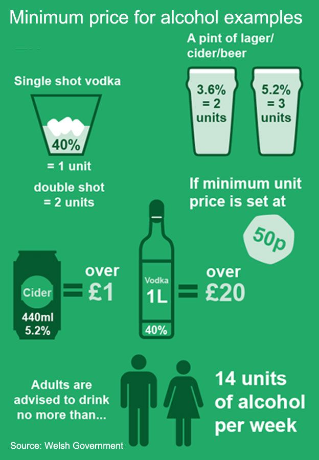 Minimum alcohol price law in Wales delayed to 2020 - BBC News