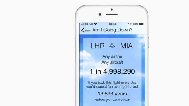 Captura de tela do aplicativo Am I Going Down