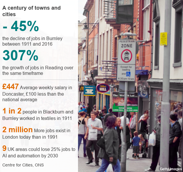 the uk towns and cities worse off than 100 years ago bbc news