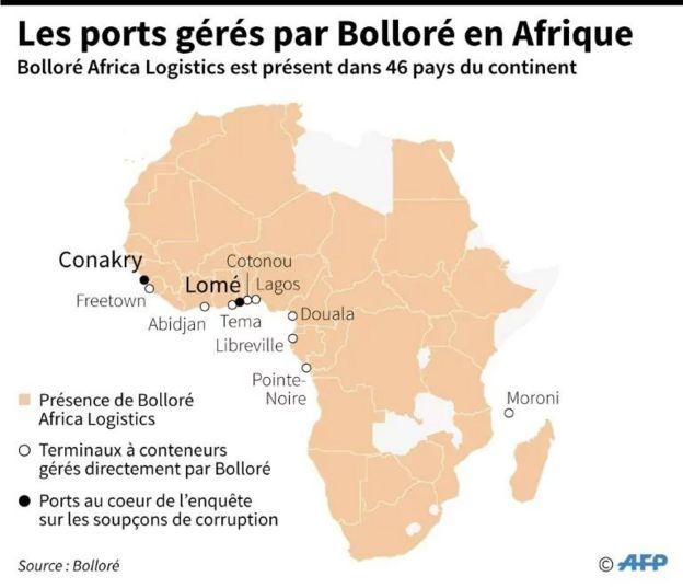 Les ports africains de Bolloré