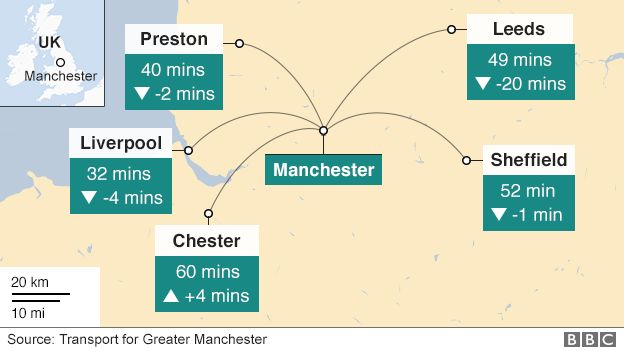 Map showing Manchester train routes
