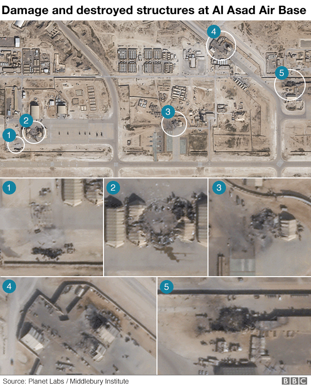 satellite image of air base  Trump: Iran 'standing down' after missile strikes  110440172 al asad damage sat 640 nc