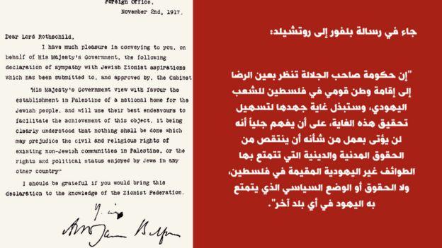 رسالة وزير الخارجية البريطاني أرثر بلفور إلى المصرفي البريطاني وأحد زعماء اليهود في بريطانيا البارون روتشيلد.