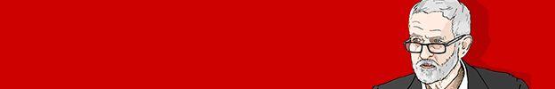 Banner showing Jeremy Corbyn