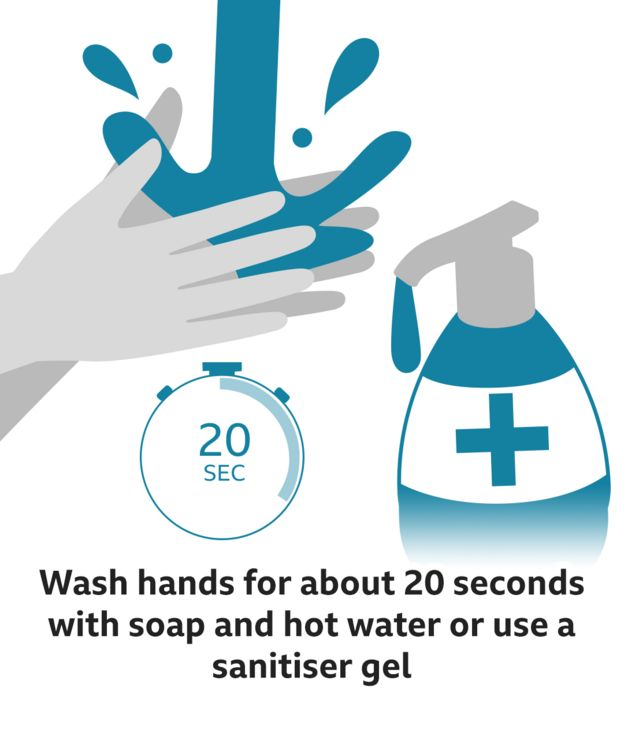 Text reads: Wash hands for about 20 seconds with soap and hot water or use a sanitiser gel