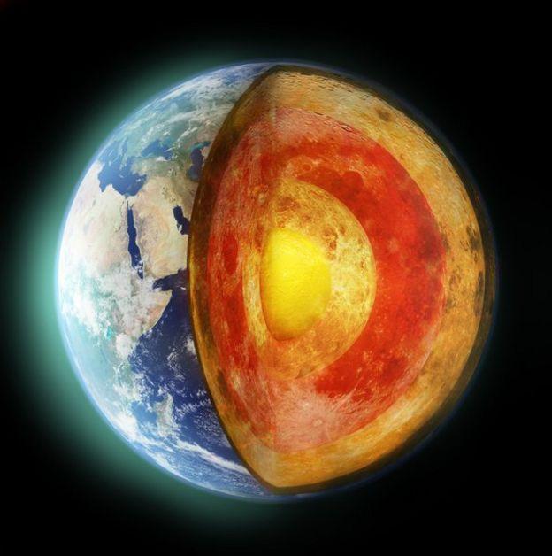 Ilustração da Terra e de suas camadas