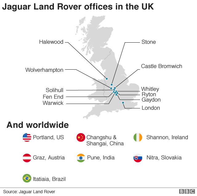 Chart of JLR offices