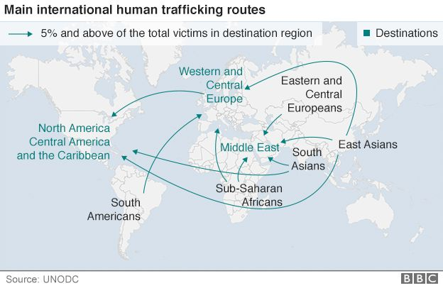Map showing human trafficking routes across the world