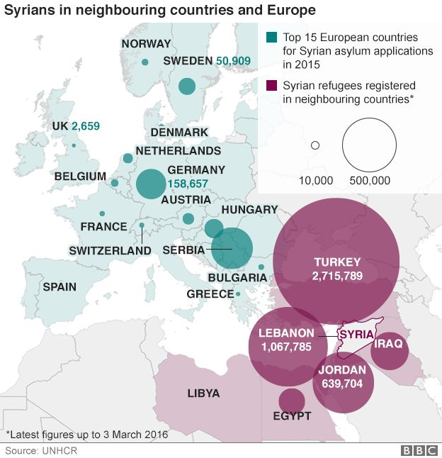 Map showing Syrian asylum applications in Europe and refugees in the Middle East