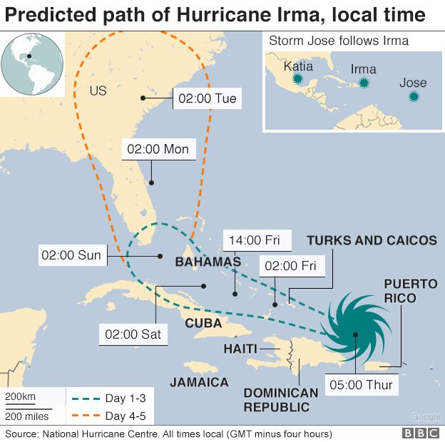 Hurricane Irma causes devastation in the Caribbean  BBC News