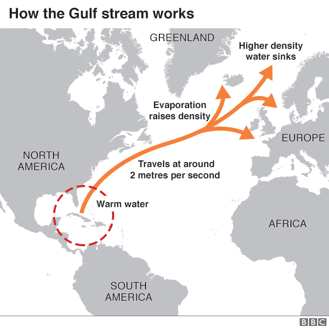 Map Of America Gulf Coast.Slowing Gulf Stream Current To Boost Warming For 20 Years Bbc News