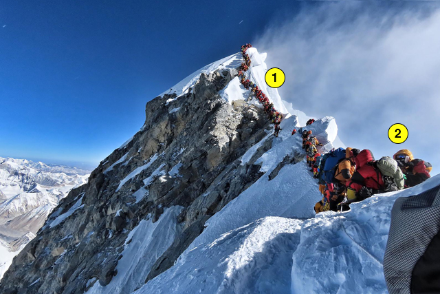 A photo from Nirmal Purja's Project Possible expedition shows a long queue of mountain climbers lining up to stand at the summit of Mount Everest