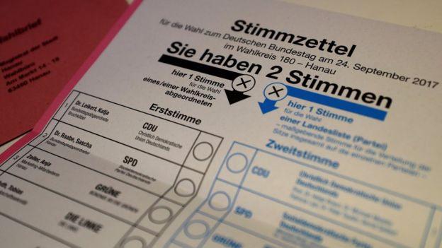 今次德国选民拿到的选票,一票选人,一票选党。