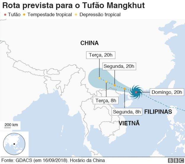 Rota do tufão Mangkhut