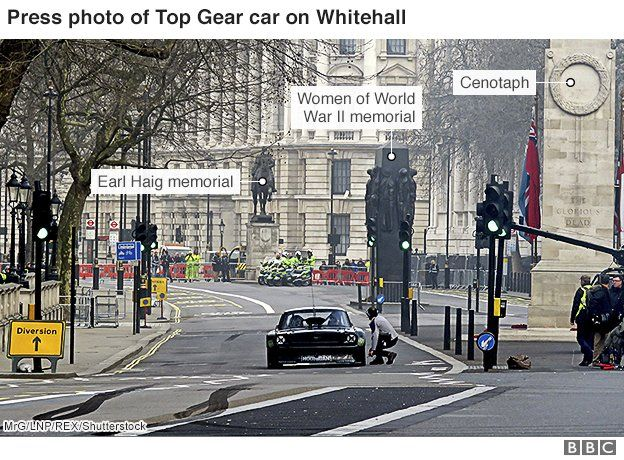 Image of Top Gear filming