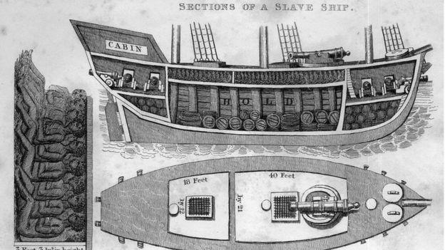 Ilustração mostra configuração de um navio negreiro americano