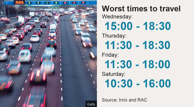 Christmas traffic: Where to avoid on the roads and rail