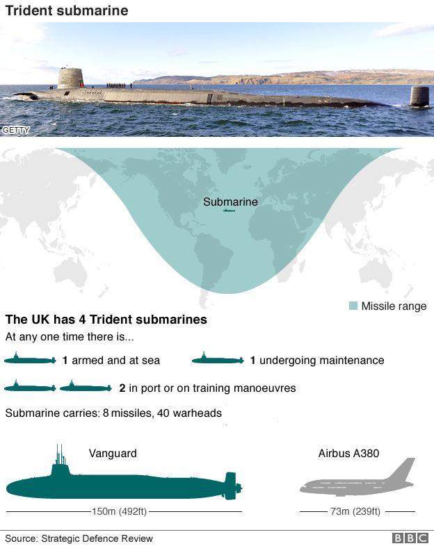 Trident graphic showing reach