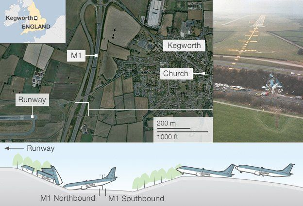 Kegworth map/crash composite