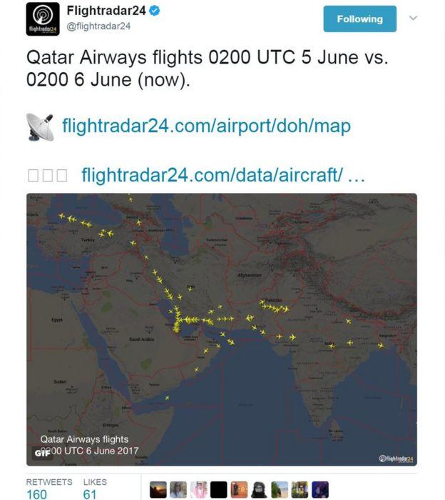 Flightradar24追踪卡塔尔航空截屏