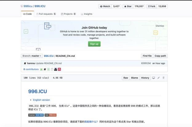 996.ICU出現在代碼分享網站GitHub上。