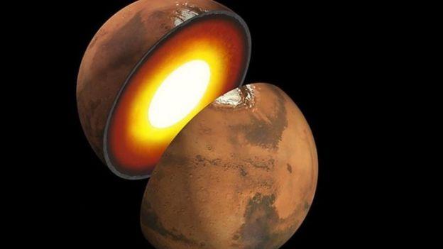 رحلة المسبار إنسايت إلى المريخ