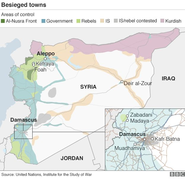 Map of Syria showing locations of besieged towns