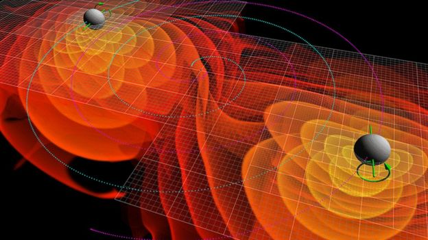 Numerical simulations of gravitational waves emitted by the fusion of two black holes.