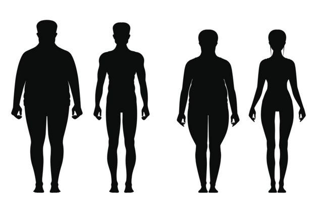 Personas con distinto peso.