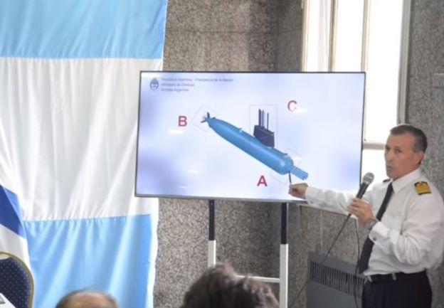 El capitán Enrique Balbi muestra los tres puntos donde fueron realizadas las fotografías: (a) proa, (b) hélice, (c) popa.